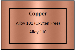 Copper Etching Materials